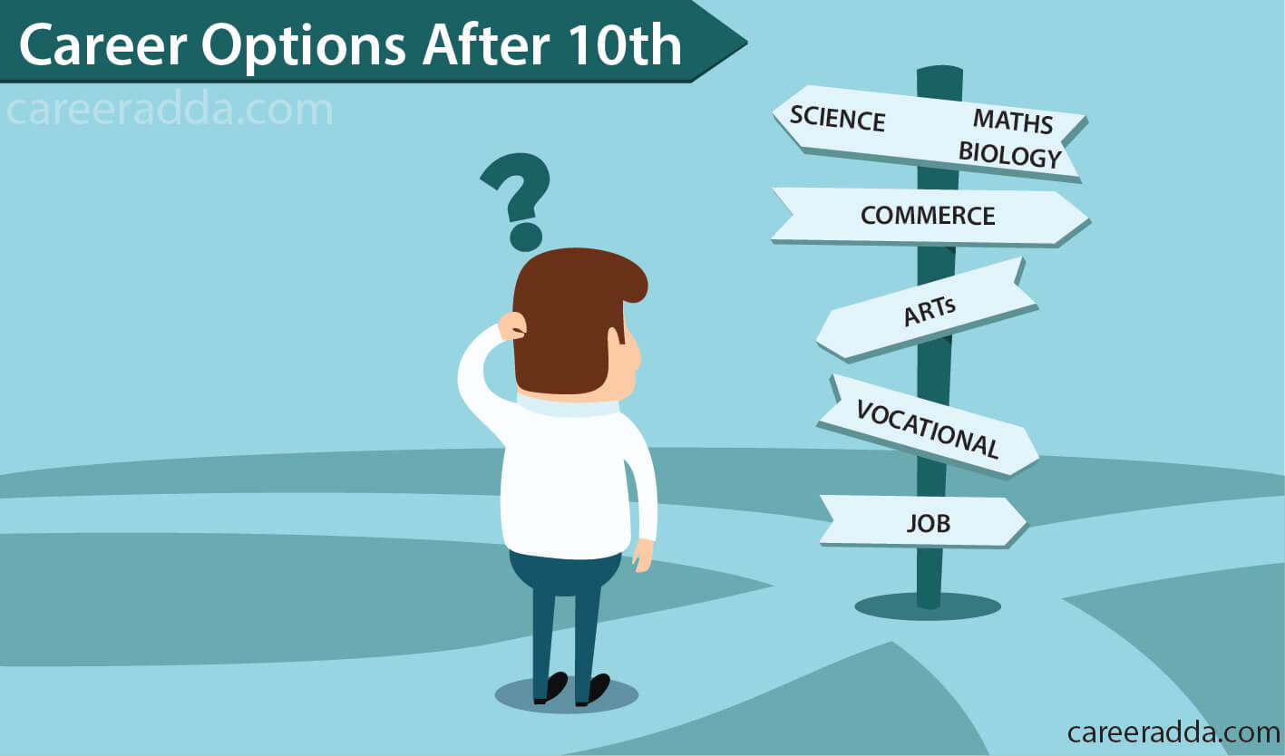 Choose career options after 10th