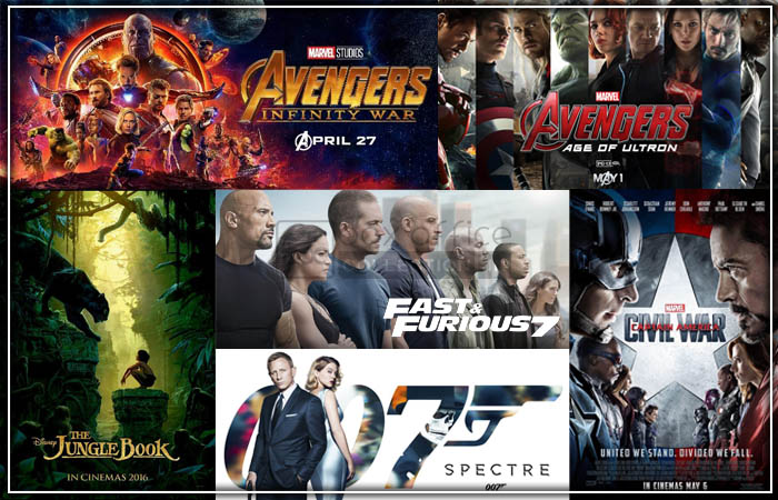 List of highest-grossing Hollywood films in India